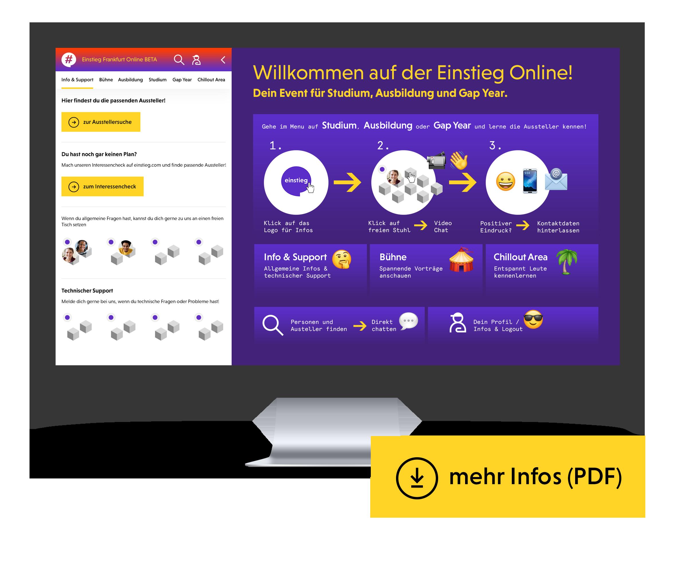 So funktioniert die Einstieg Frankfurt Online